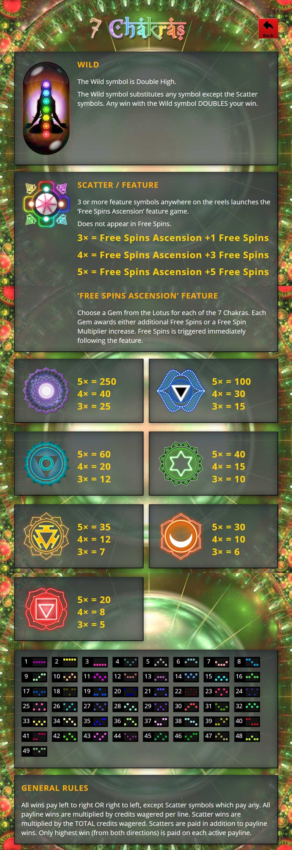 7 Chakras Pay Table Screenshot, Treasure Mile