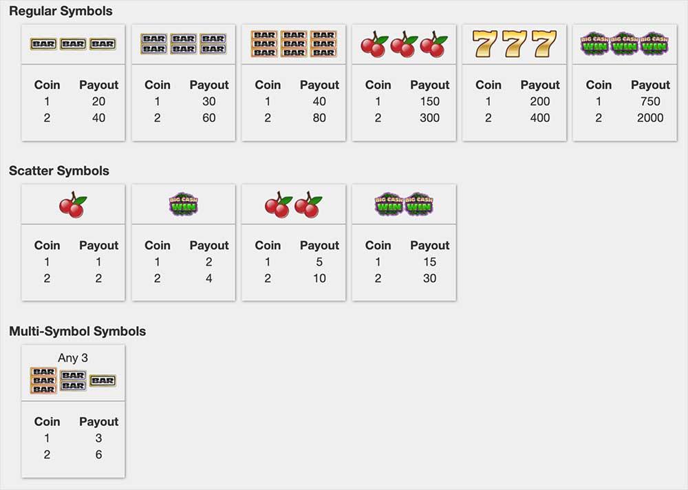 Big Cash Win Pay Table Screenshot, Treasure Mile