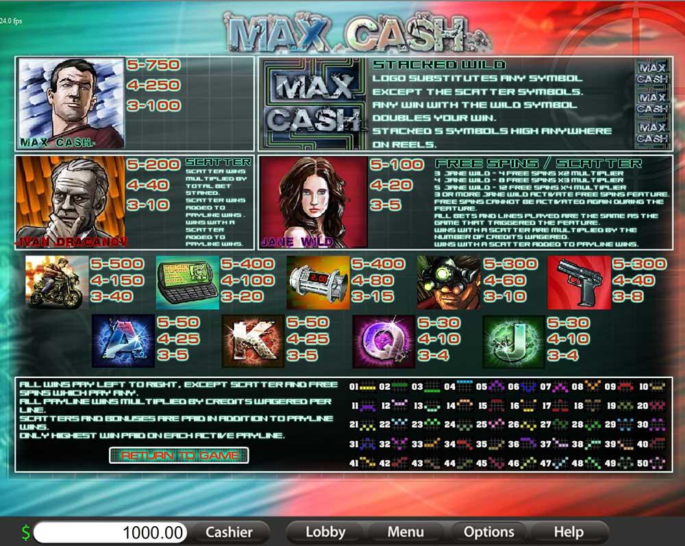 Max Cash Pay Table Screenshot, Jackpot Wheel