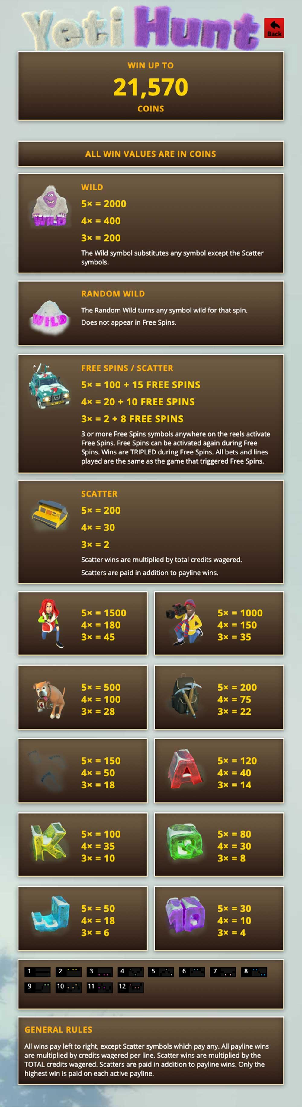 Yeti Hunt Pay Table Screenshot, CryptoThrills Casino