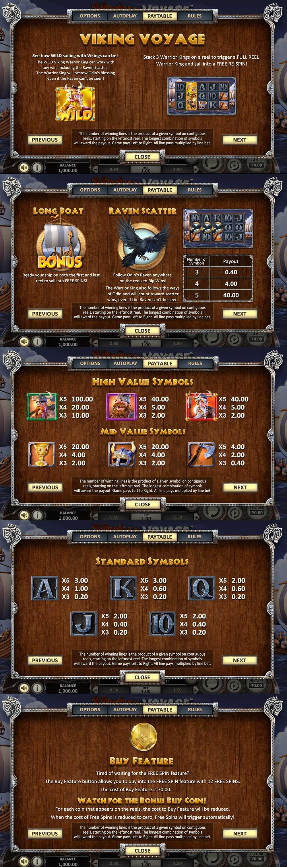 Viking Voyage Pay Table Screenshot, Big Dollar Casino