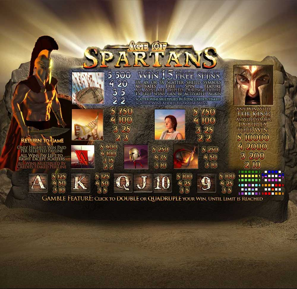 Age Of Spartans Pay Table Screenshot, Big Dollar Casino