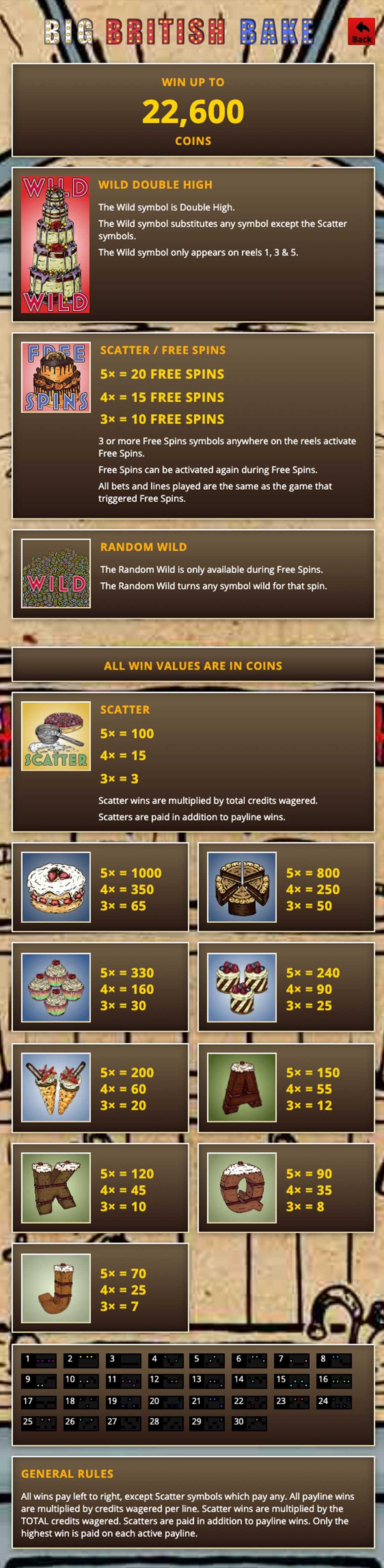 Big British Bake Pay Table Screenshot, Big Dollar Casino
