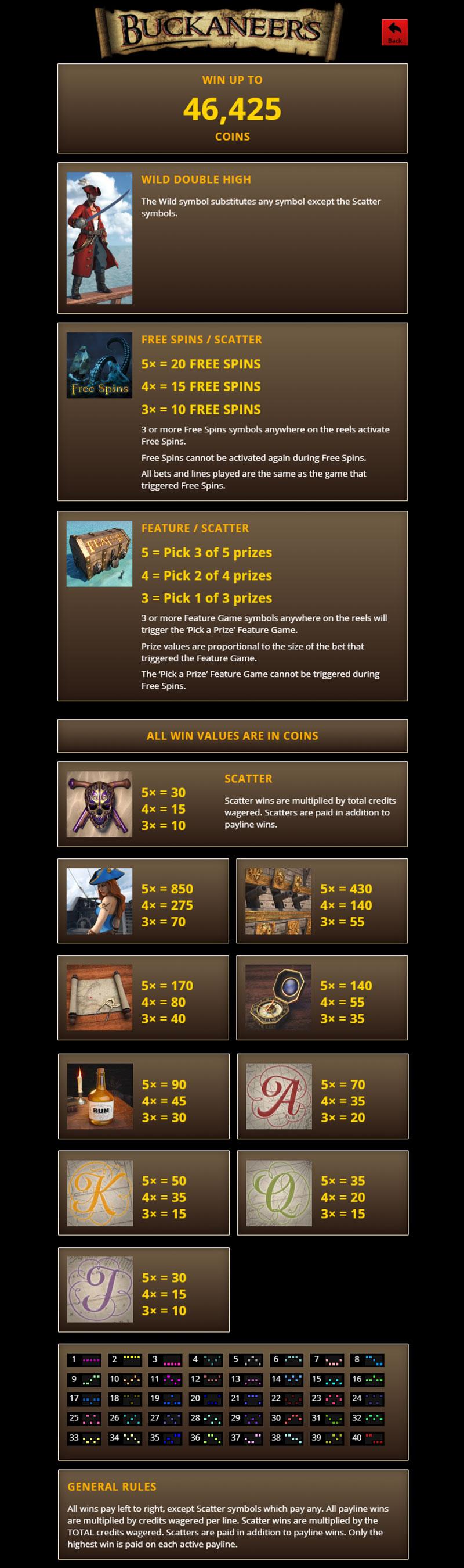 Buckaneers Pay Table Screenshot, Big Dollar Casino