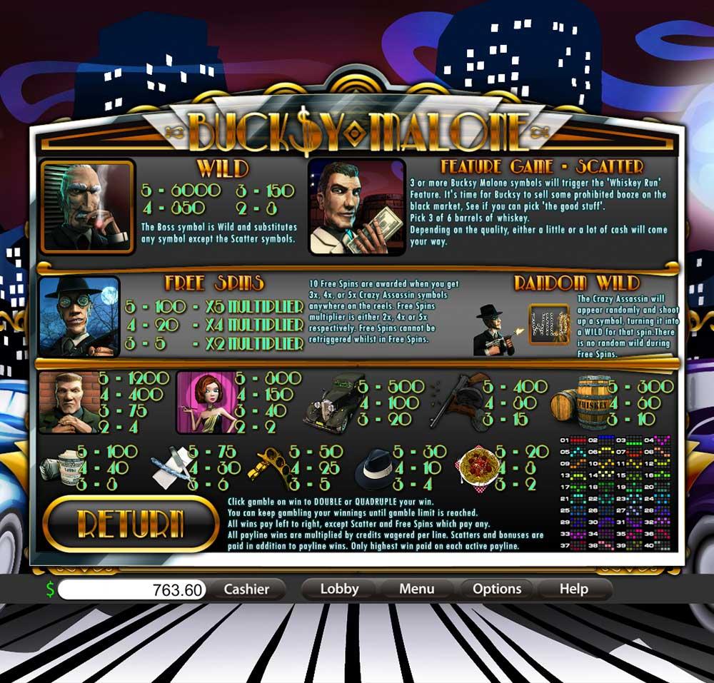 Bucksy Malone Pay Table Screenshot, Big Dollar Casino