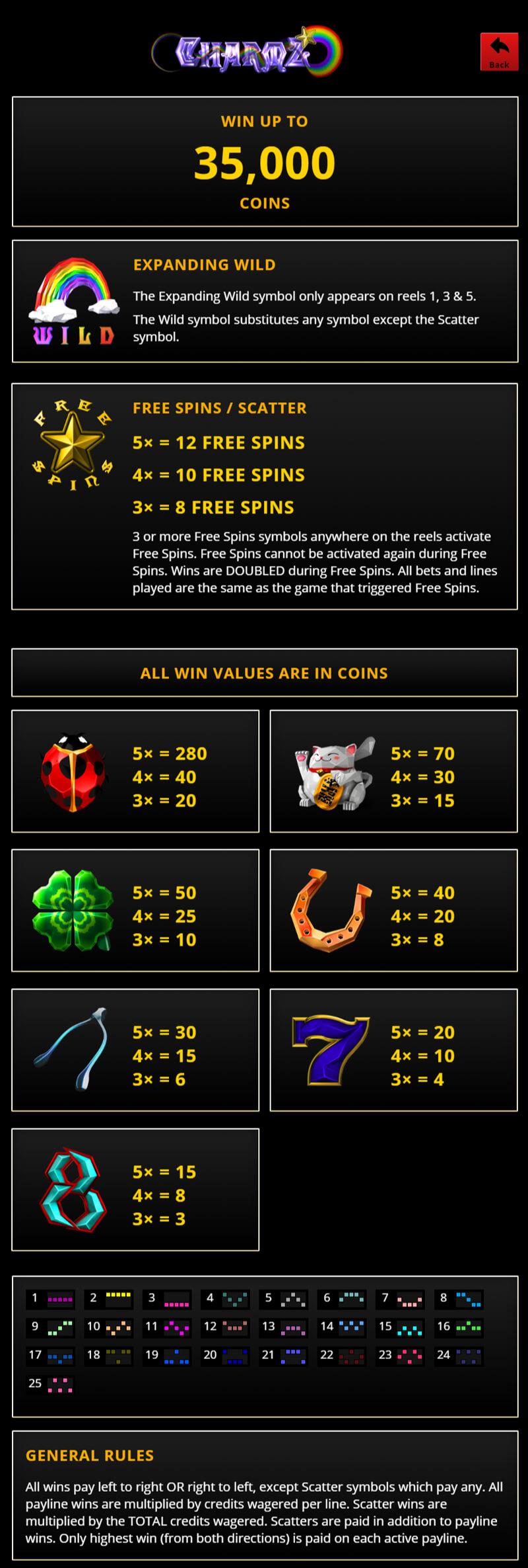 CharmZ Pay Table Screenshot, Big Dollar Casino