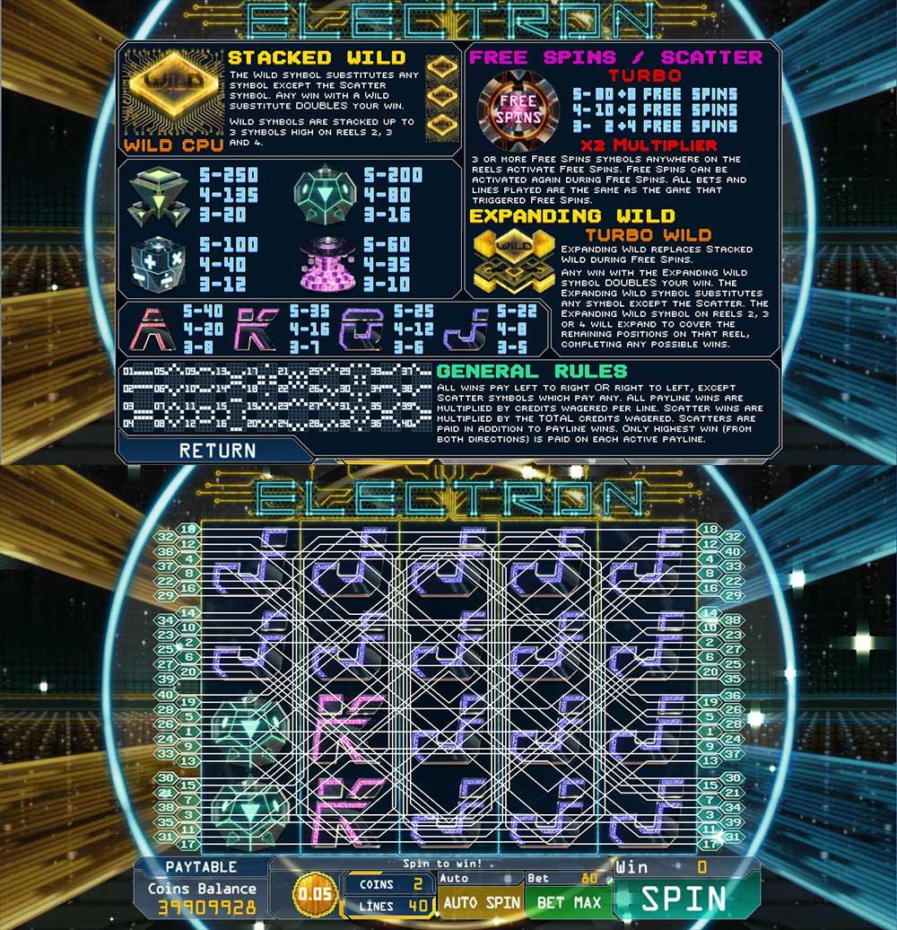 Electron Pay Table Screenshot, Bella Vegas