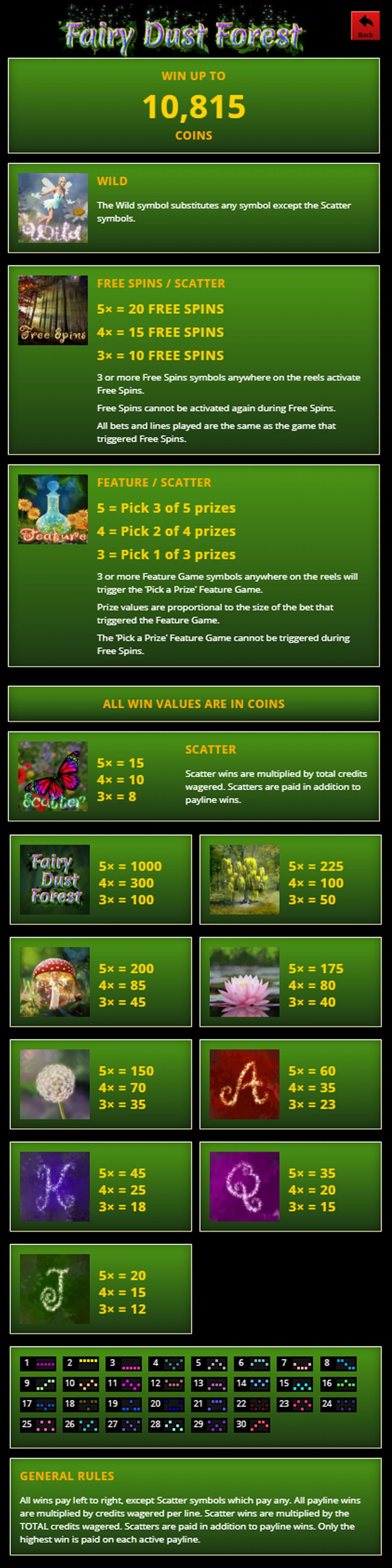 Fairy Dust Forest Pay Table Screenshot, Jumba Bet