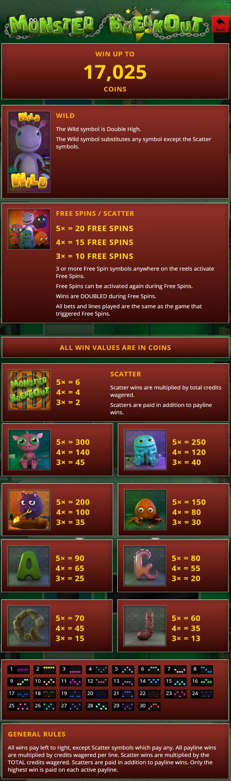 Monster Breakout Pay Table Screenshot, Mandarin Palace