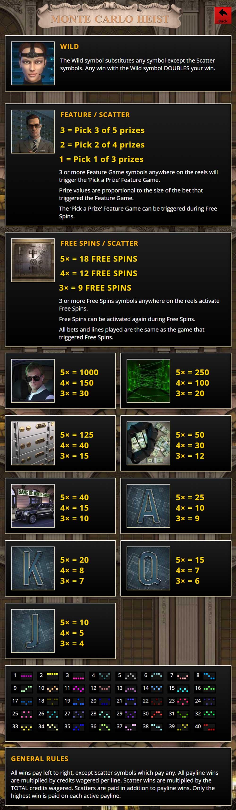 Monte Carlo Heist Pay Table Screenshot, Big Dollar Casino