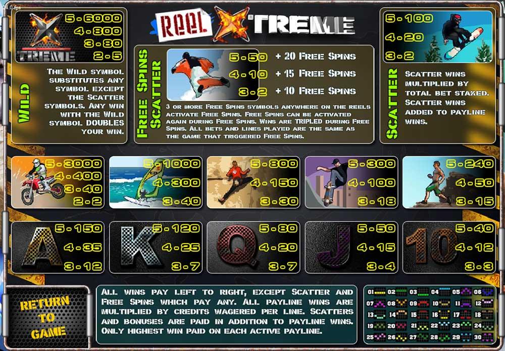 Reel Xtreme Pay Table Screenshot, Big Dollar Casino
