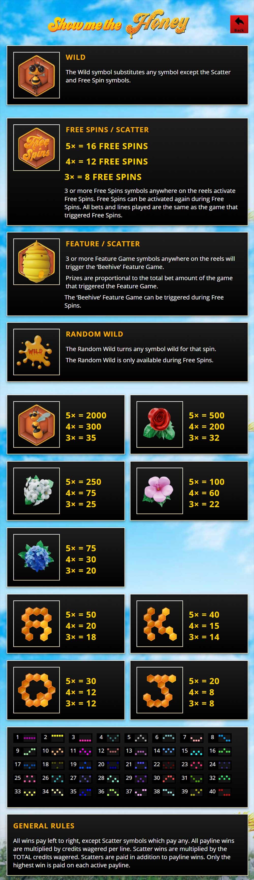 Show Me The Honey Pay Table Screenshot, Big Dollar Casino