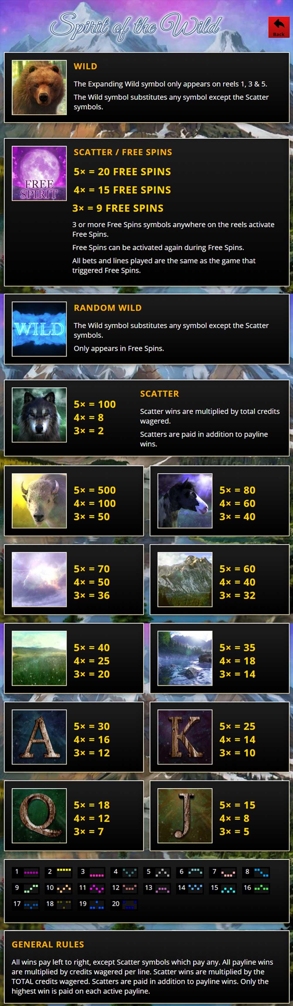 Spirit Of The Wild Pay Table Screenshot, Big Dollar Casino