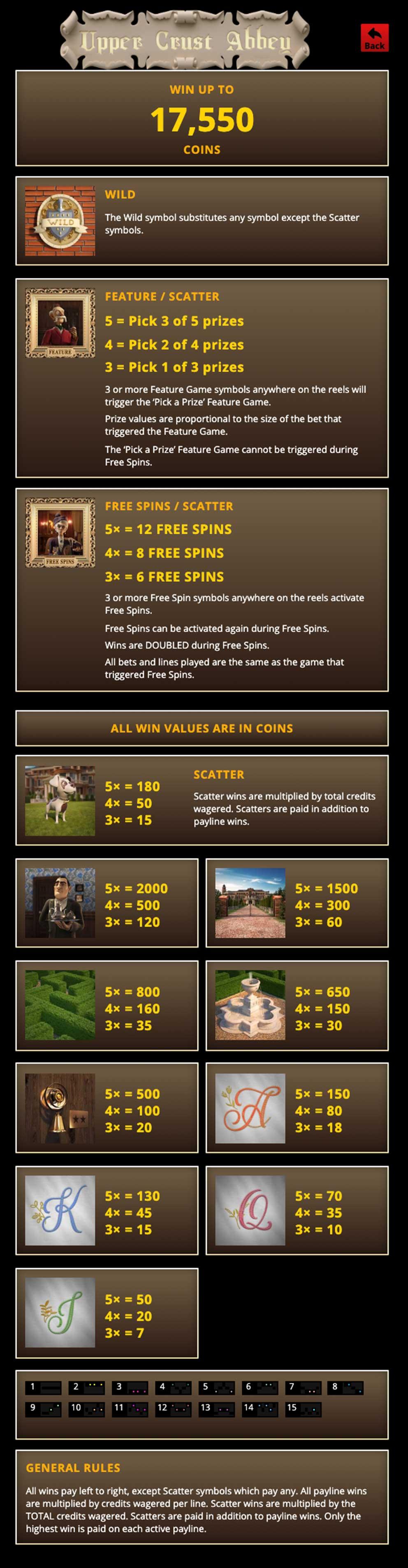 Upper Crust Abbey Pay Table Screenshot, Big Dollar Casino