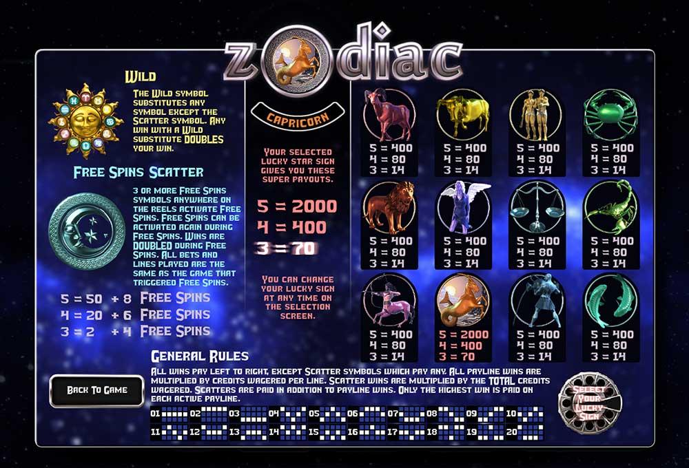 Zodiac Pay Table Screenshot, Grand Eagle Casino